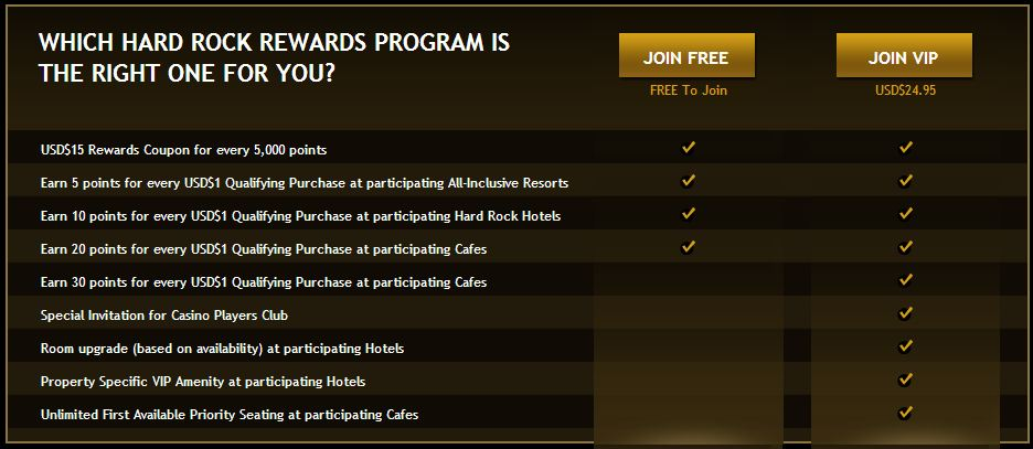 Hard Rock Rewards Comparison Chart