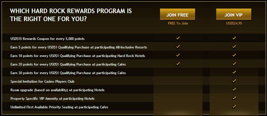 Hard Rock Rewards Comparison Chart