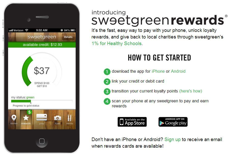 Sweetgreen Rewards Header
